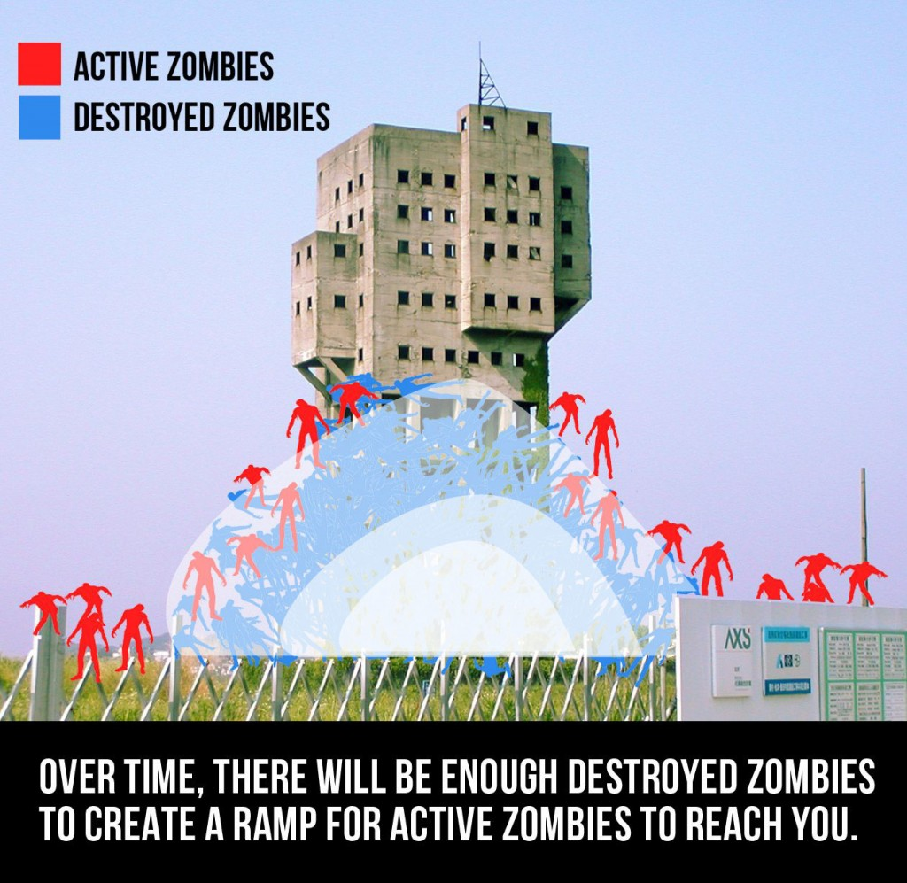 would not work as a zombie fortress